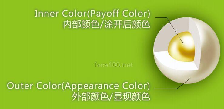 变色粒子系列加工