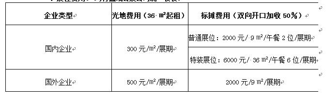 2016中国临沂保健用品器械高档日化品 暨微商产品博览会